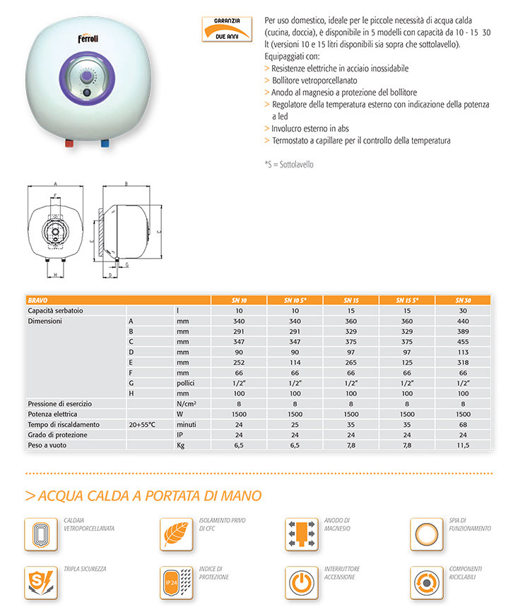 Scaldabagno boiler scaldacqua elettrico sopralavello - Scaldabagno sottolavello installazione ...