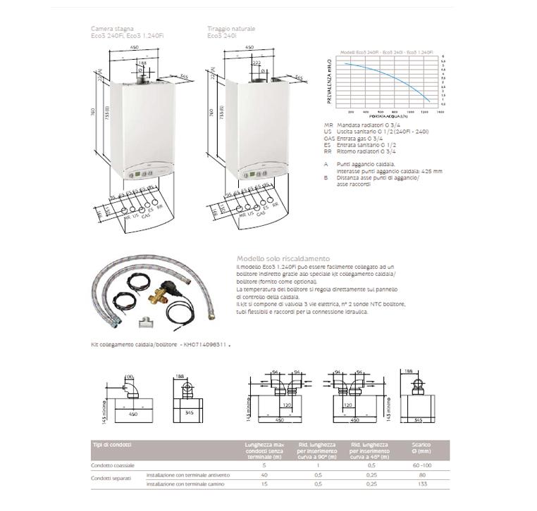 Caldaia a gas baxi eco 3 240 fi camera stagna kit fumi kit for Prezzo caldaia baxi eco 3