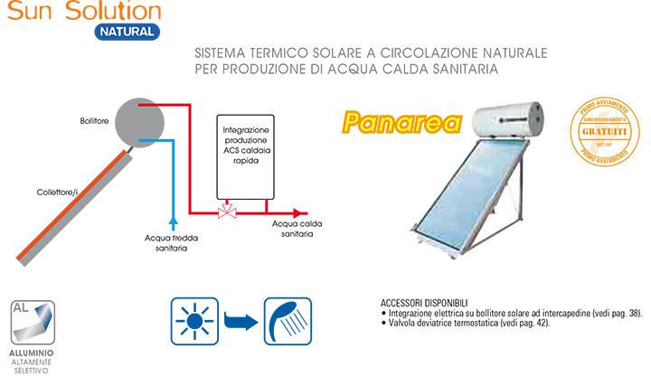 Pannello Solare Detrazione Fiscale : Pannello solare termico cordivari panarea lt