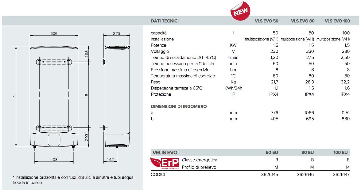 Scaldabagno scaldino elettrico ariston 80 litri ad accumulo velis vls evo 80 erp ebay - Scaldabagno elettrico ariston 50 litri prezzi ...